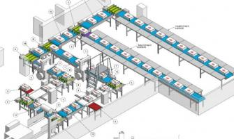 Equipamentos de processamento de alimentos